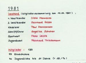 Vorstand 1981