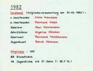 Vorstand 1982